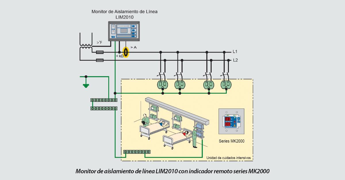 monitor de aislamiento de linea con ul 1022